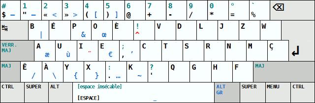 keyboard-layout layer